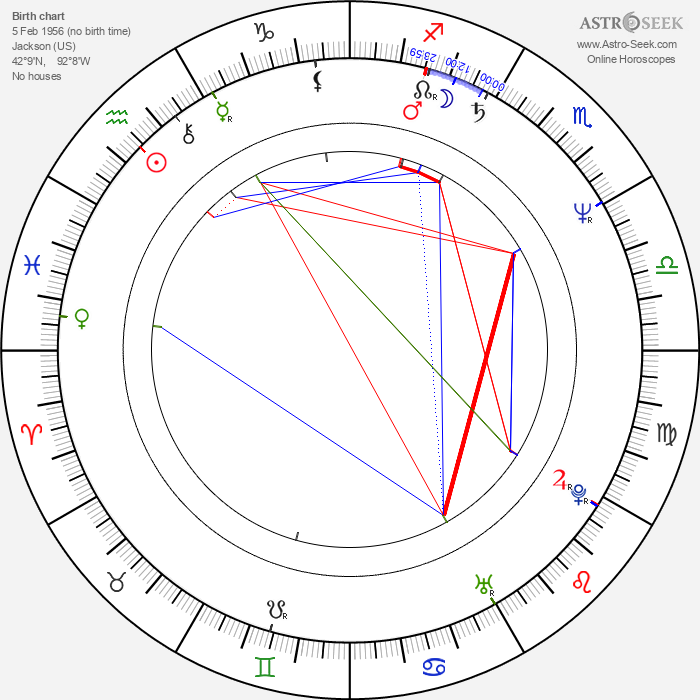 Janet Scott Batchler - Astrology Natal Birth Chart
