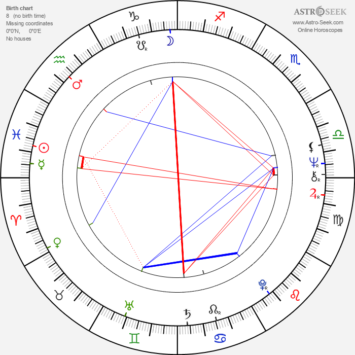 Janet Wright - Astrology Natal Birth Chart