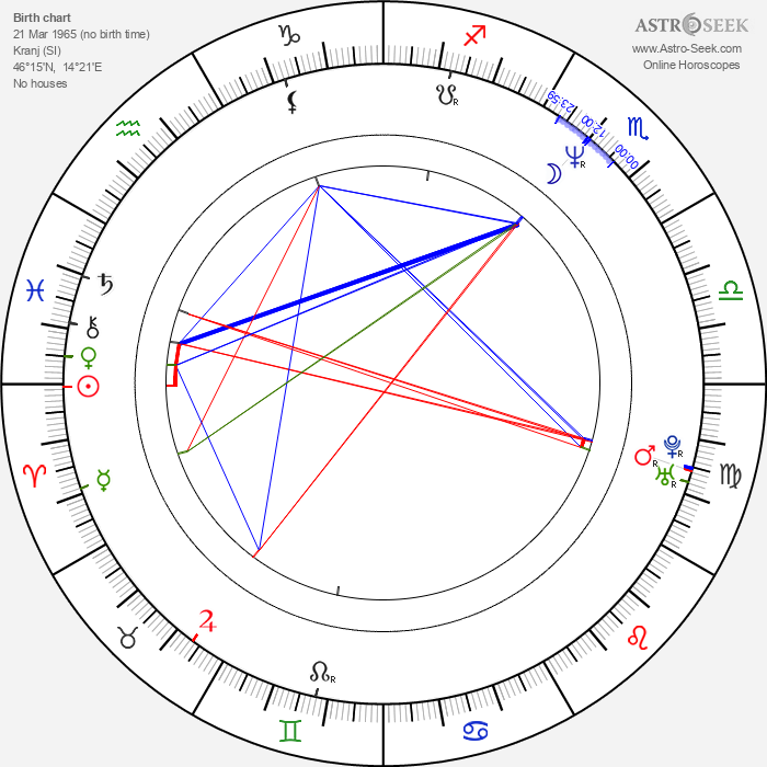 Janez Burger - Astrology Natal Birth Chart