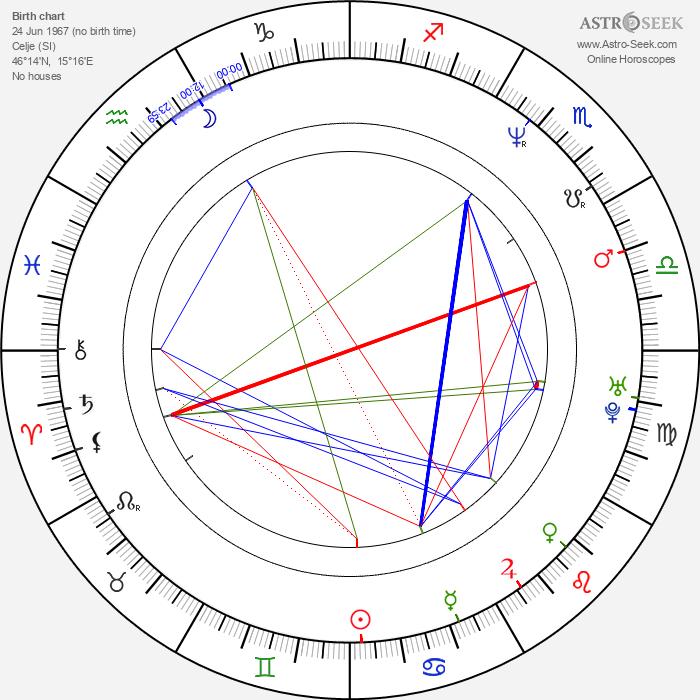 Janez Lapajne - Astrology Natal Birth Chart