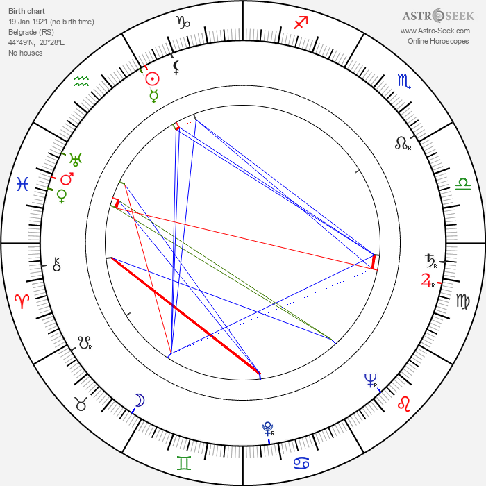 Janez Vrhovec - Astrology Natal Birth Chart