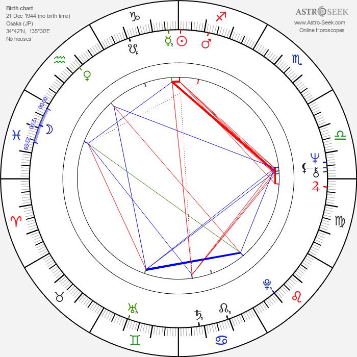Jang Lee Hwang - Astrology Natal Birth Chart