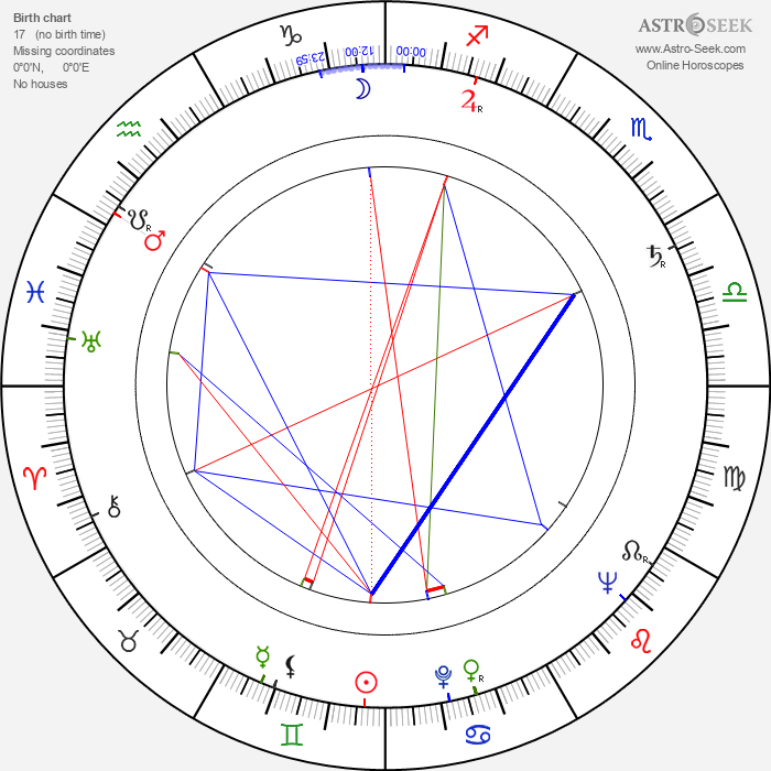 Janice Mars - Astrology Natal Birth Chart