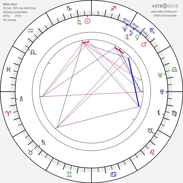 Janiece Bisaha - Astrology Natal Birth Chart