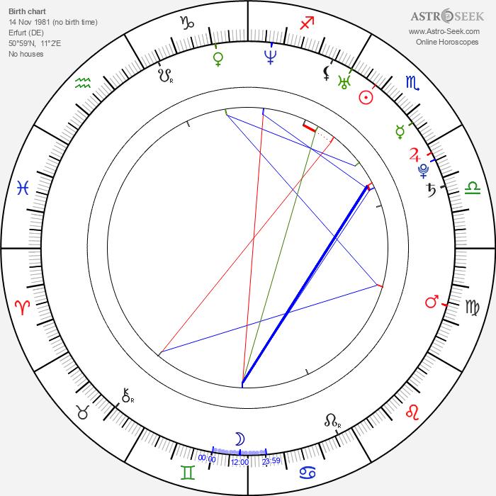 Janin Reinhardt - Astrology Natal Birth Chart