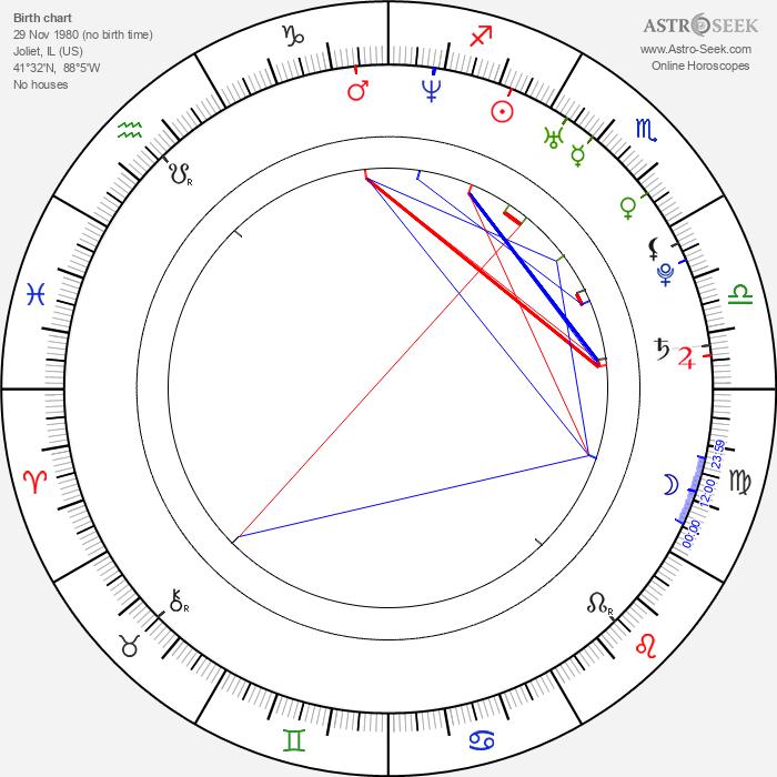 Janina Gavankar - Astrology Natal Birth Chart