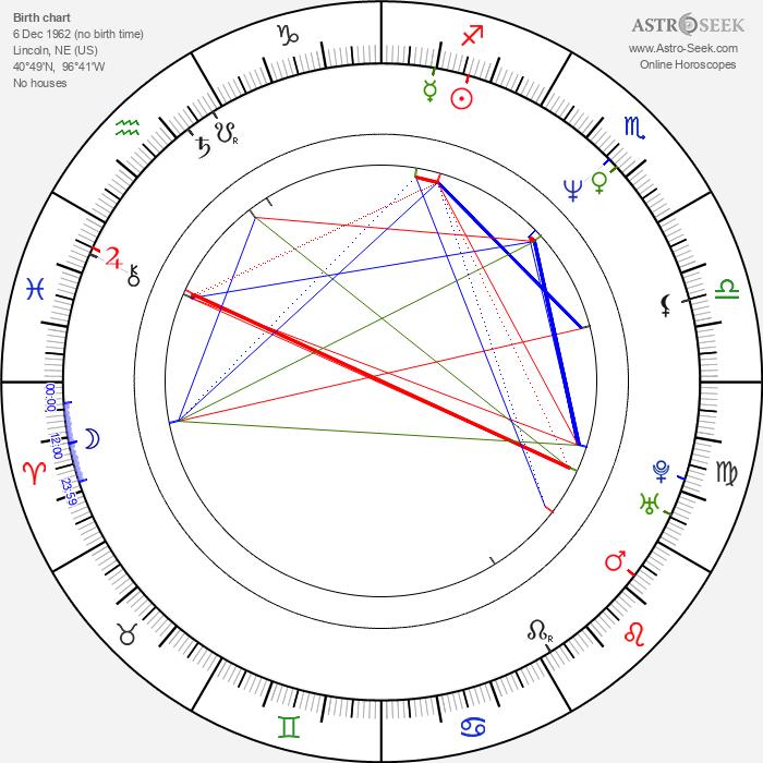 Janine Turner - Astrology Natal Birth Chart