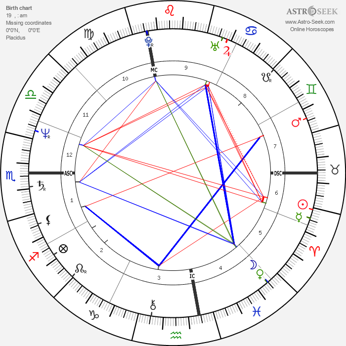 Janis Lasden - Astrology Natal Birth Chart