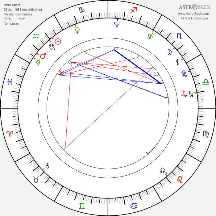 Janna Fassaert - Astrology Natal Birth Chart