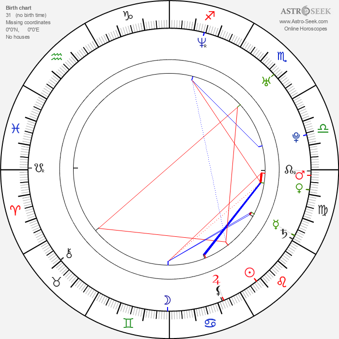 Janne Heinonen - Astrology Natal Birth Chart