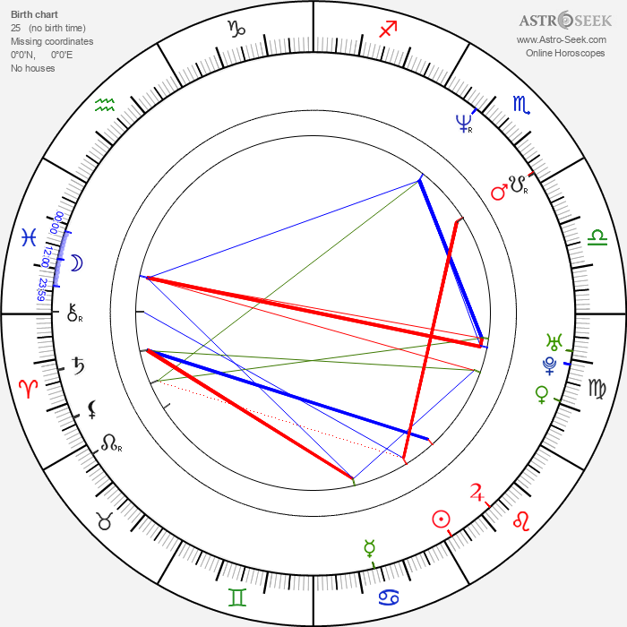 Janne Virtanen - Astrology Natal Birth Chart