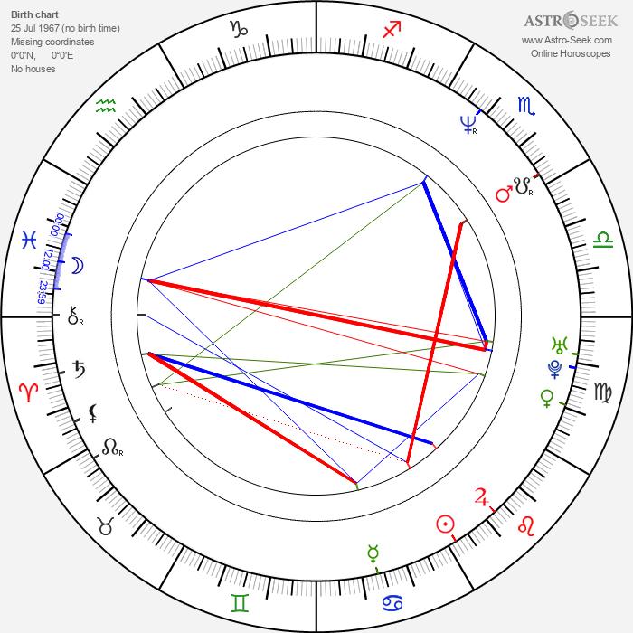 Janne Virtanen - Astrology Natal Birth Chart