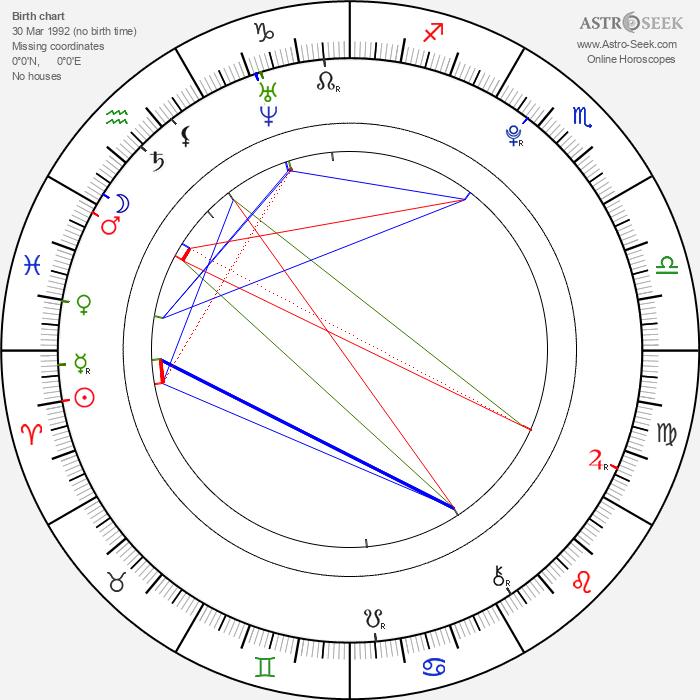 Jannis Niewöhner - Astrology Natal Birth Chart