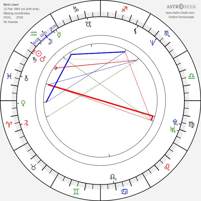 January Brunov - Astrology Natal Birth Chart