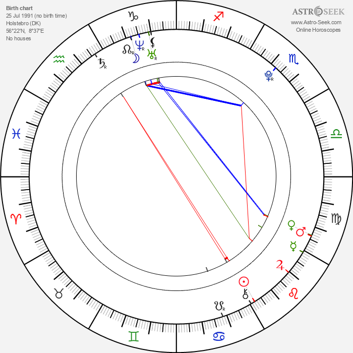 Janus Dissing Rathke - Astrology Natal Birth Chart