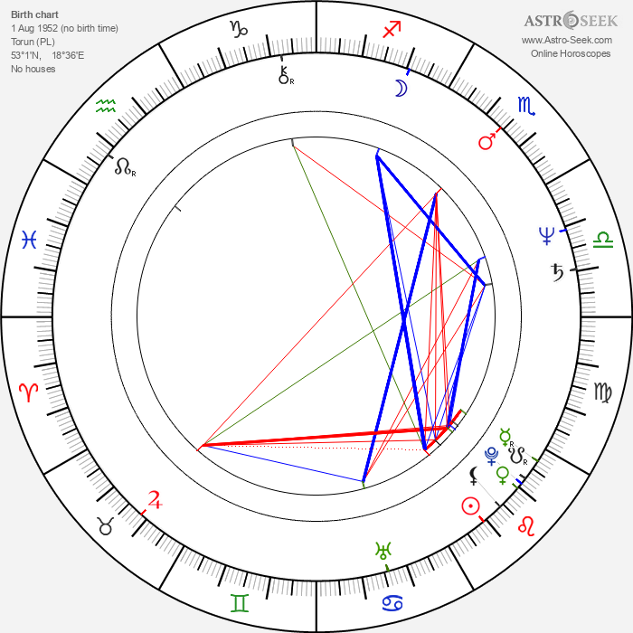 Janusz Andrzejewski - Astrology Natal Birth Chart