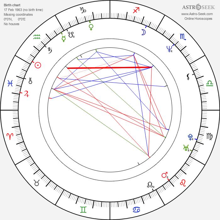 Janusz Chabior - Astrology Natal Birth Chart