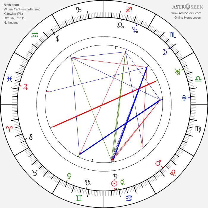 Janusz Kruciński - Astrology Natal Birth Chart