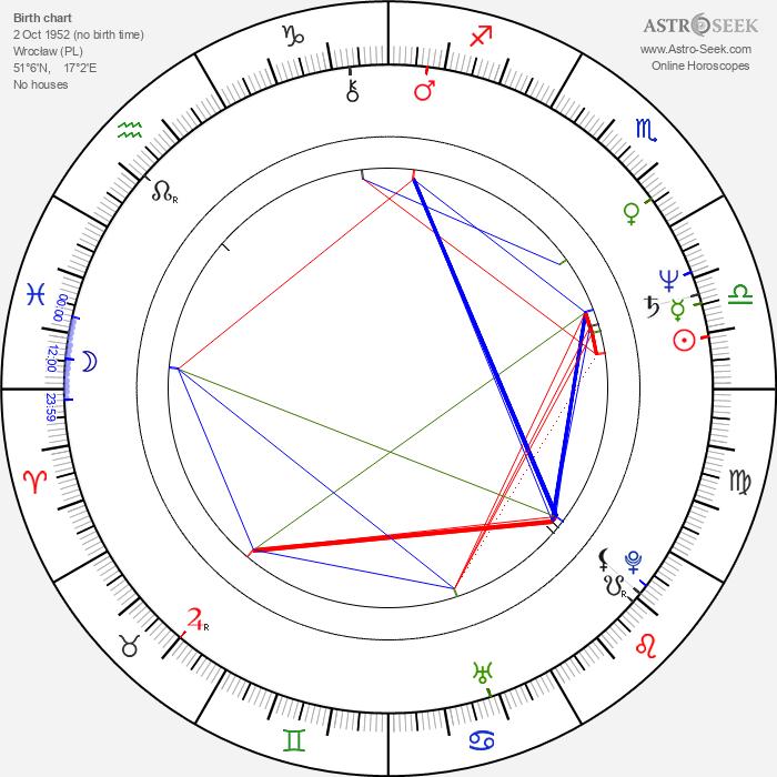 Janusz Olejniczak - Astrology Natal Birth Chart
