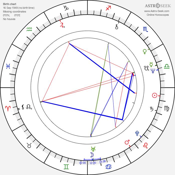 Janusz Rewiński - Astrology Natal Birth Chart