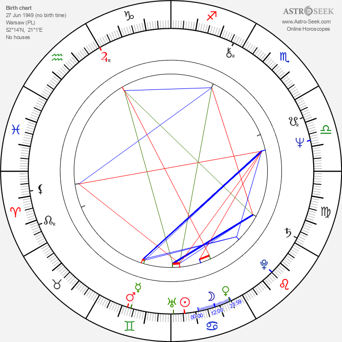 Janusz Zerbst - Astrology Natal Birth Chart
