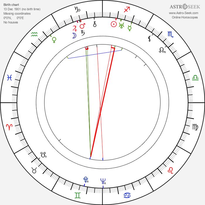 Jaque Catelain - Astrology Natal Birth Chart