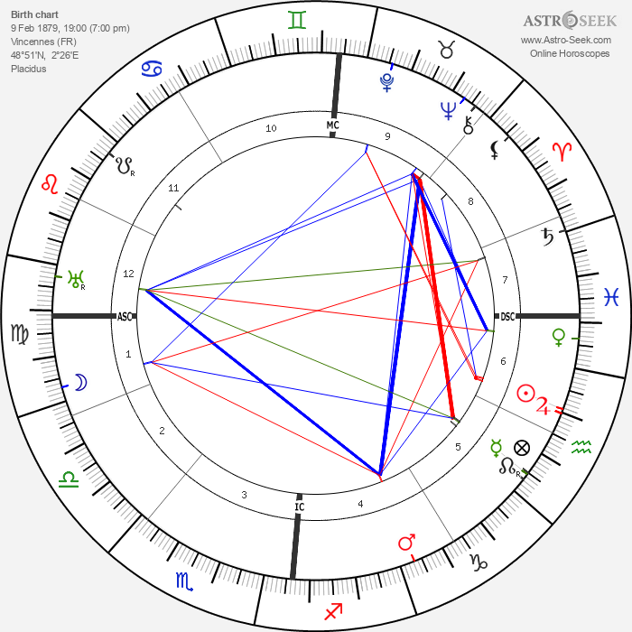 Jaques Bainville - Astrology Natal Birth Chart
