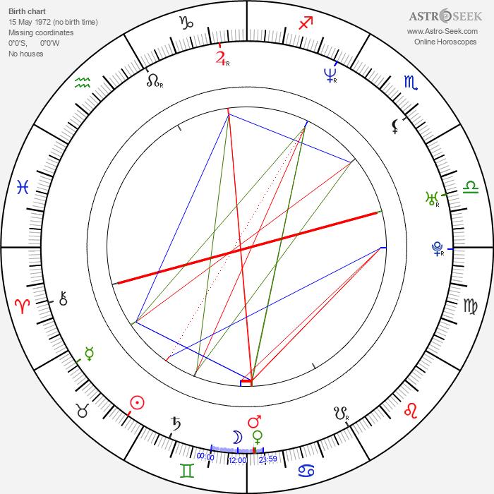 Jarda Bobowski - Astrology Natal Birth Chart