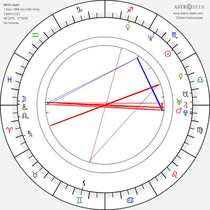 Jarda Gargulák - Astrology Natal Birth Chart