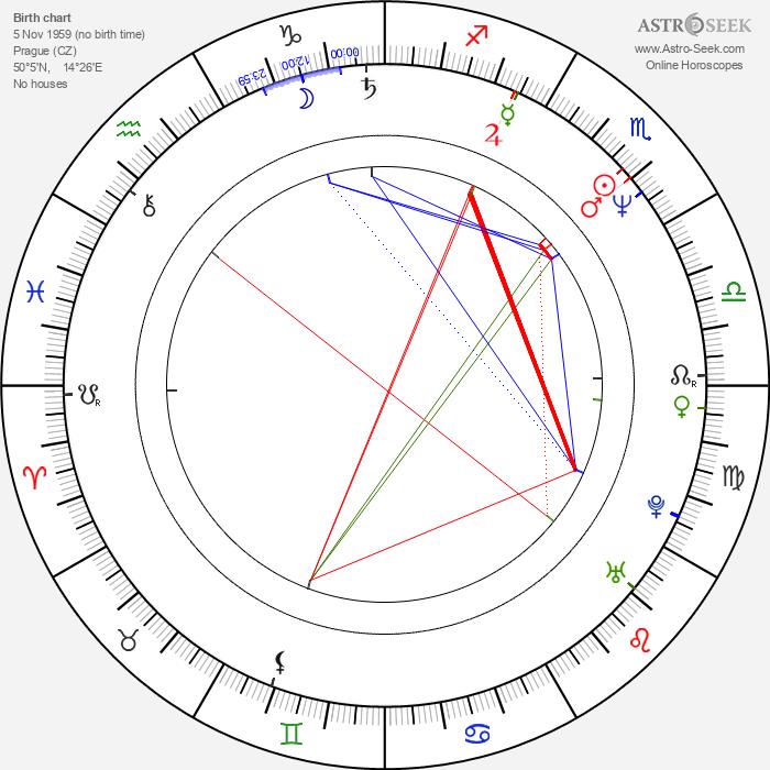 Jarda Hypochondr - Astrology Natal Birth Chart