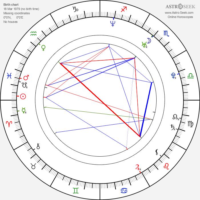 Jareb Dauplaise - Astrology Natal Birth Chart