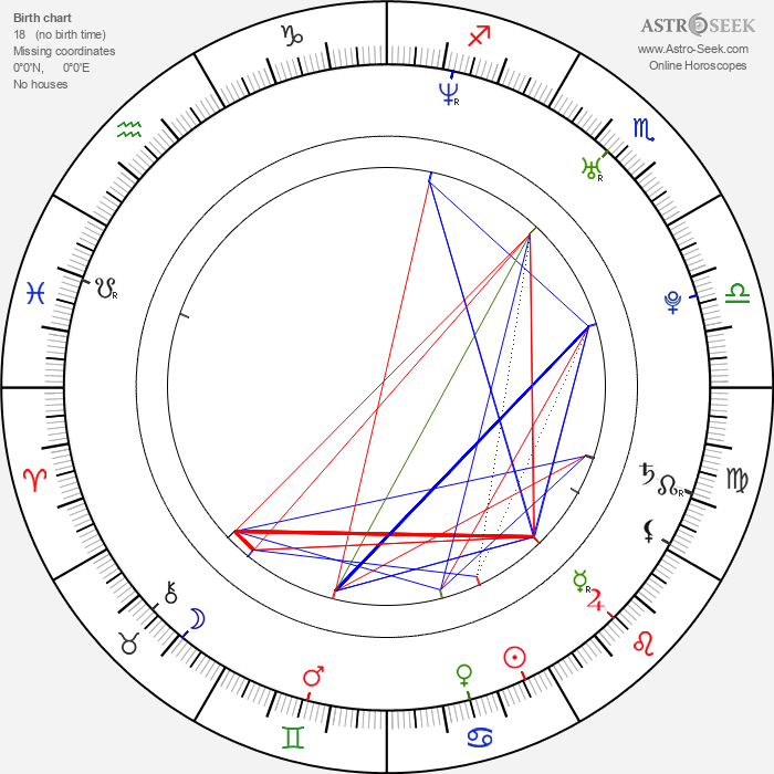 Jared Hess - Astrology Natal Birth Chart