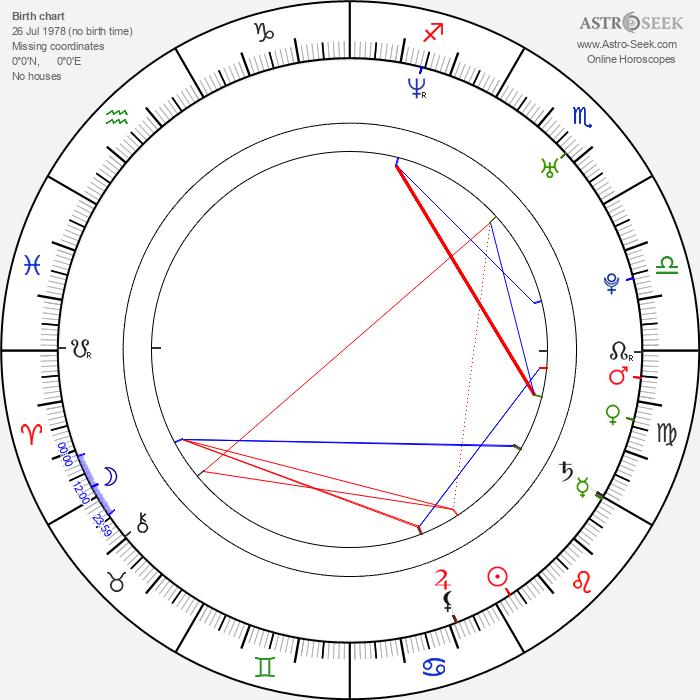 Jared Morrison - Astrology Natal Birth Chart