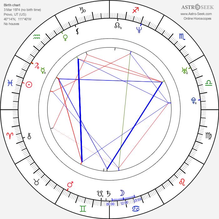 Jared Rushton - Astrology Natal Birth Chart