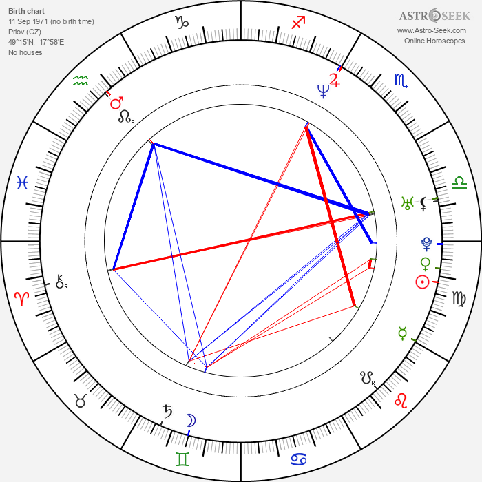 Jarek Filgas - Astrology Natal Birth Chart