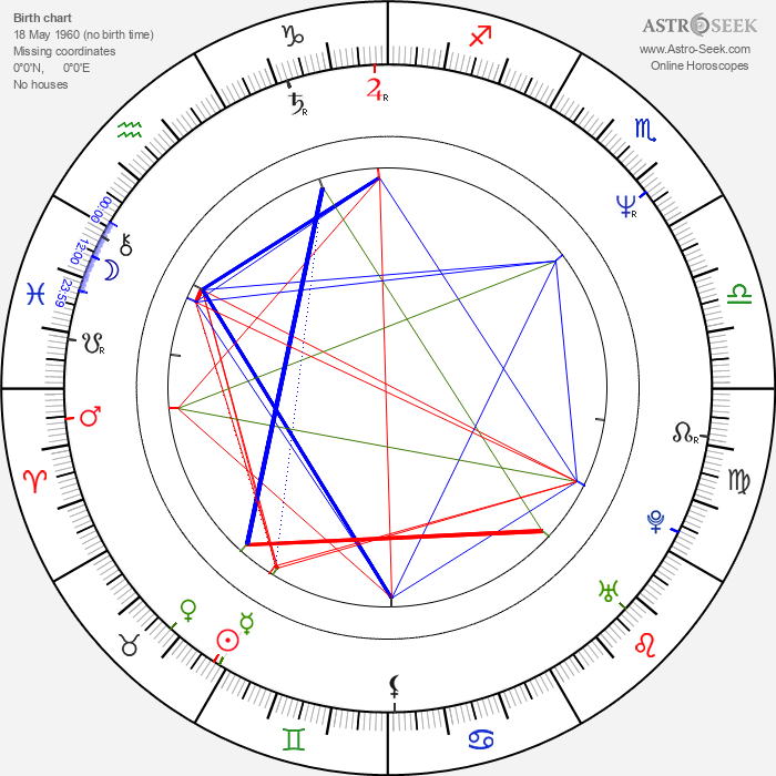 Jari Kurri - Astrology Natal Birth Chart