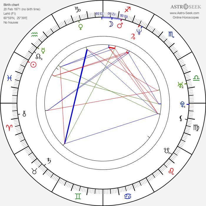 Jari Litmanen - Astrology Natal Birth Chart