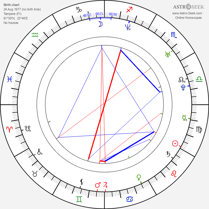 Jarkko Ahola - Astrology Natal Birth Chart
