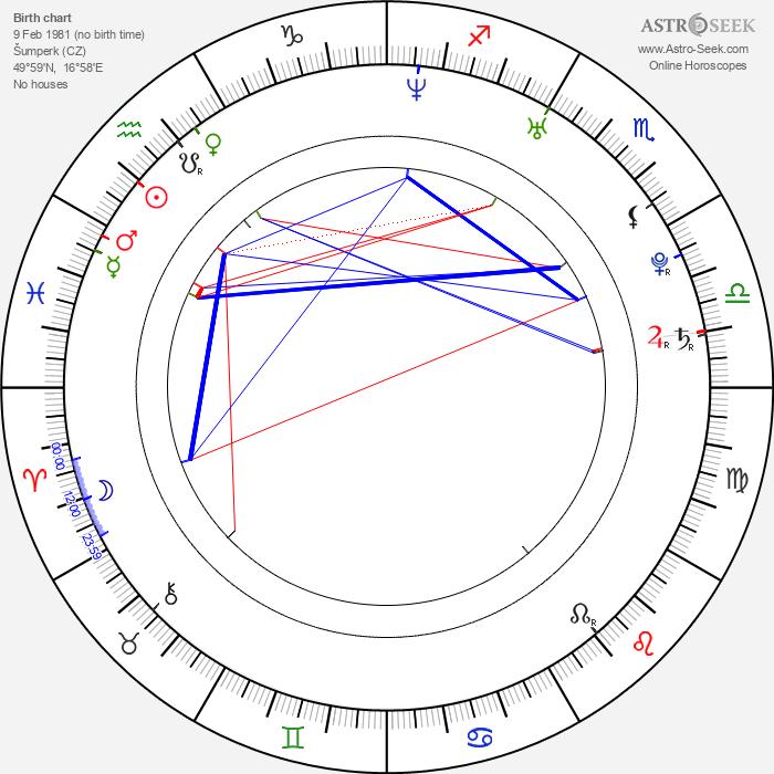 Jarmila Klimešová - Astrology Natal Birth Chart