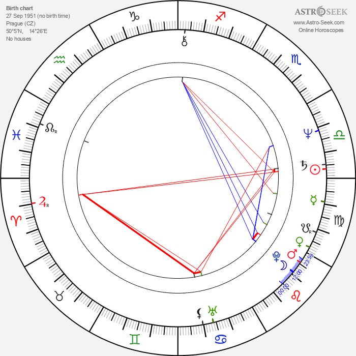 Jarmila Srbová - Astrology Natal Birth Chart