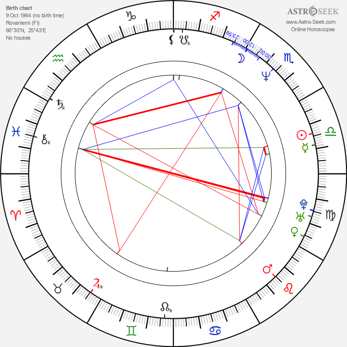 Jarmo Lampela - Astrology Natal Birth Chart