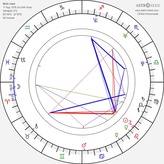 Jarno Jarppi Leppälä - Astrology Natal Birth Chart