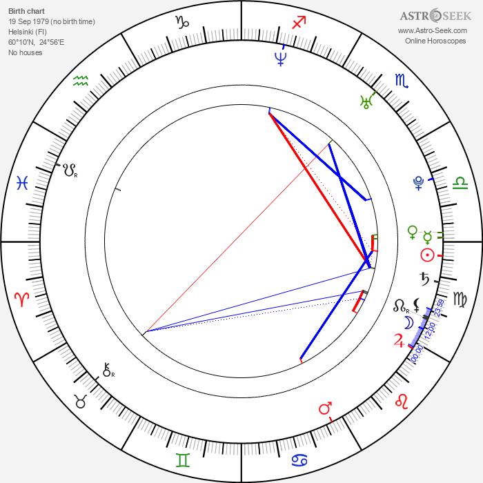 Jarno Laasala - Astrology Natal Birth Chart