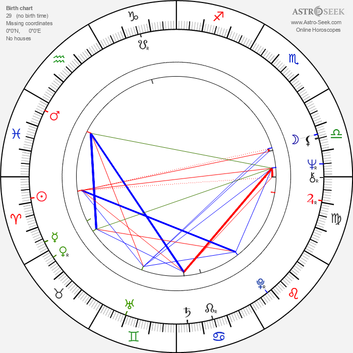 Jarno Sarjanen - Astrology Natal Birth Chart