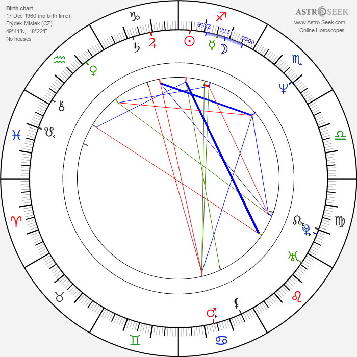 Jaromír Dulava - Astrology Natal Birth Chart