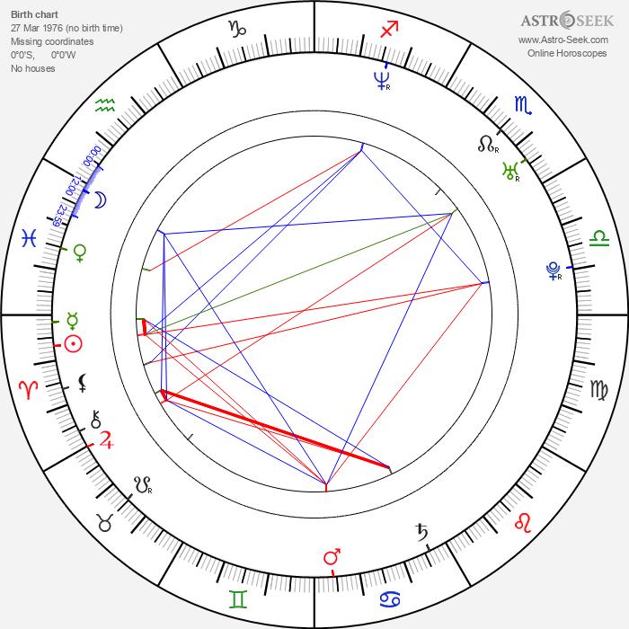 Jaromír Hnilica - Astrology Natal Birth Chart