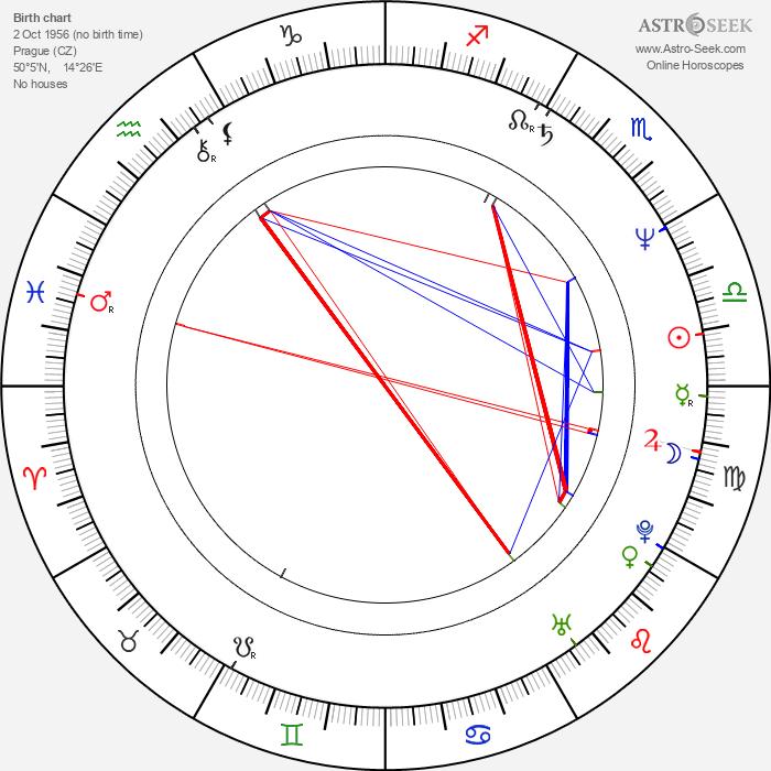 Jaromír Jermář - Astrology Natal Birth Chart