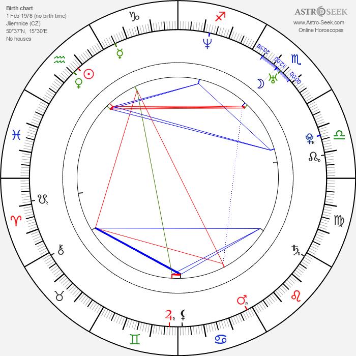 Jaromír Nosek - Astrology Natal Birth Chart