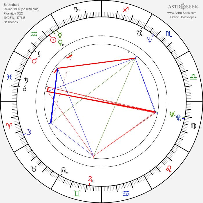 Jaromír Polišenský - Astrology Natal Birth Chart