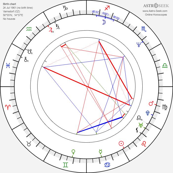 Jaromíra Mílová - Astrology Natal Birth Chart